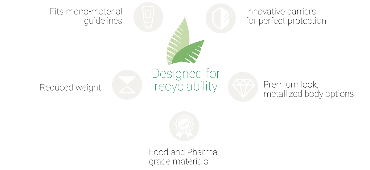 MMB Infographic designed for recyclability